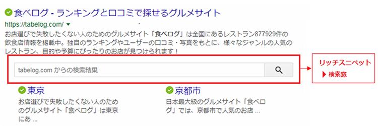 リッチスニペットの検索窓表示例