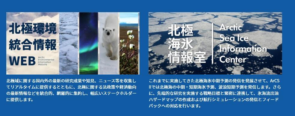 北極環境統合情報WEB、北極海氷情報室